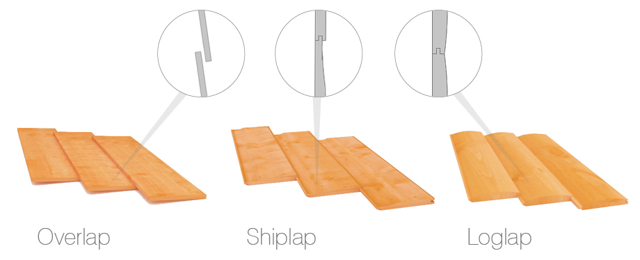 An image showing the profiles of overlap, shiplap, and loglap cladding.