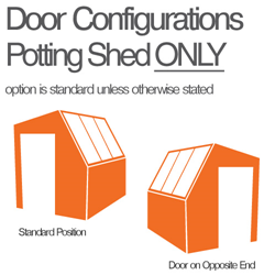 Potting Shed Door Change - Door on opposite end (Option A instead of B)